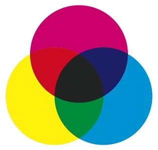 Les couleurs du marketing