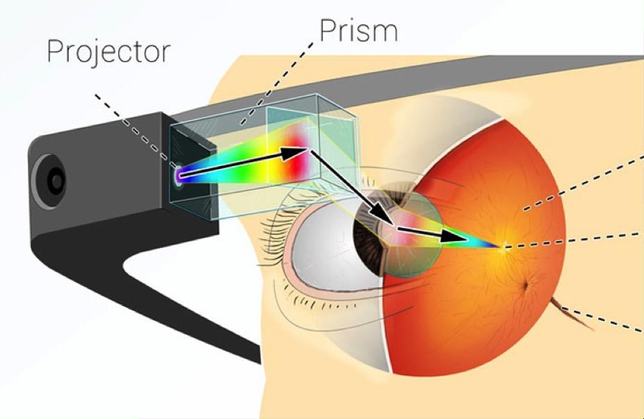 Des Google Glass accessibles à tous pendant une journée