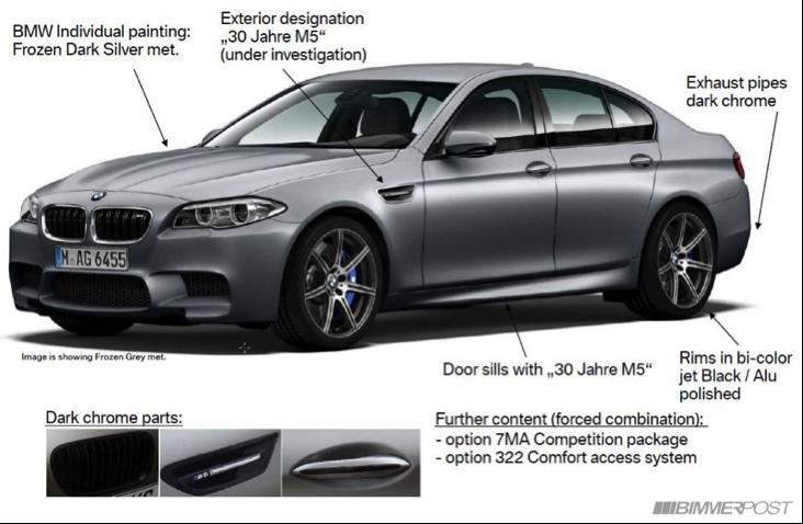 Toujours plus de puissance chez BMW