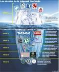 « Le deep Web », ultime zone de liberté sur Internet ?