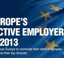 Classement européen des employeurs les plus attractifs pour les jeunes diplômés