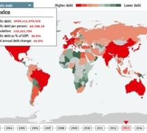 La dette mondiale est de 100 000 milliards de dollars