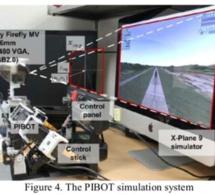 Pibot, le robot pilote d'avion